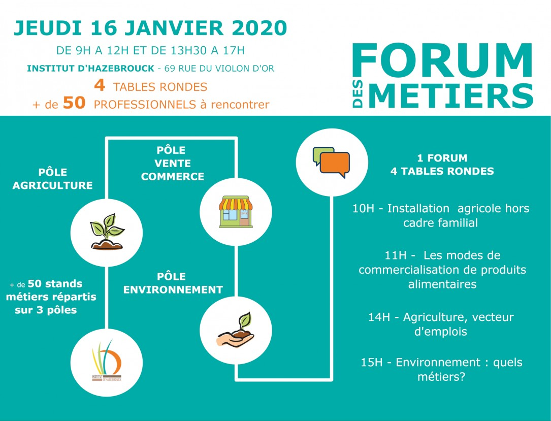 forum des mtiers flyer 20200116